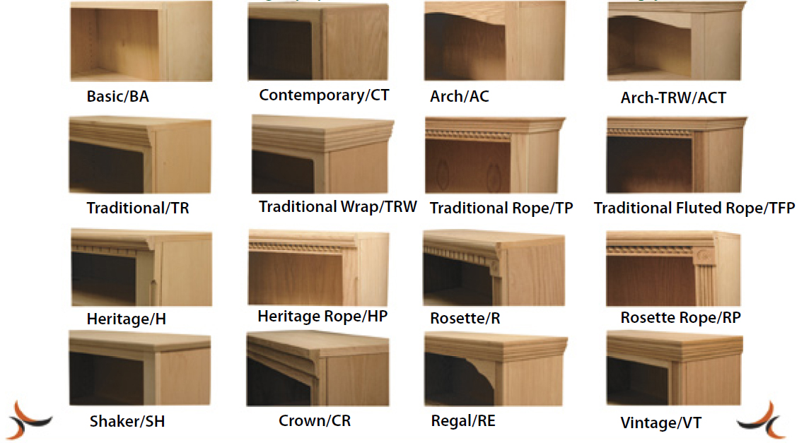 types of crown molding for kitchen cabinets molding types for kitchen cabinetry 27408